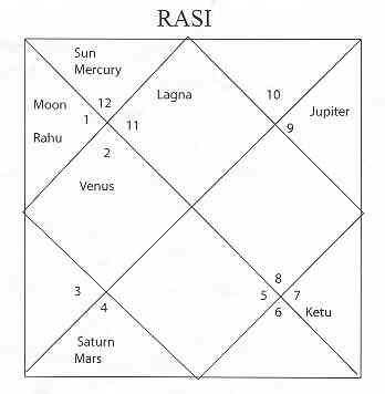三家占星學概論(吠陀中篇)4.jpg