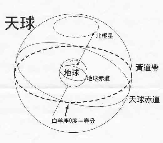三家占星學概論(吠陀中篇)1.jpg