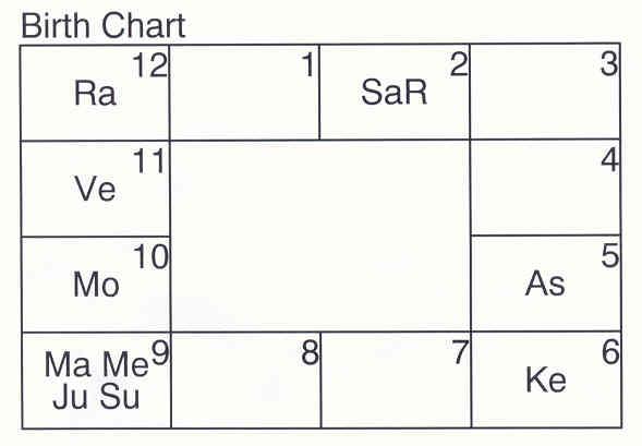 三家占星學概論_(吠陀篇下)2.jpg