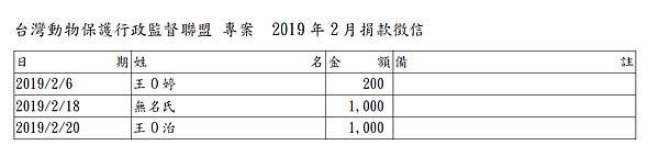 201902動督盟捐款徵信.png