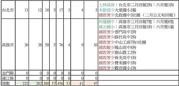 本聯盟和國教署比較_p007 - 複製.jpg