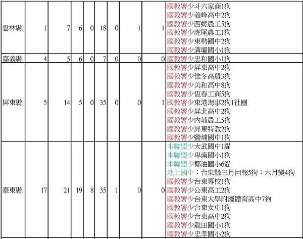 本聯盟和國教署比較_p004.jpg