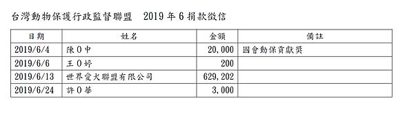 201906動督盟捐款徵信.png