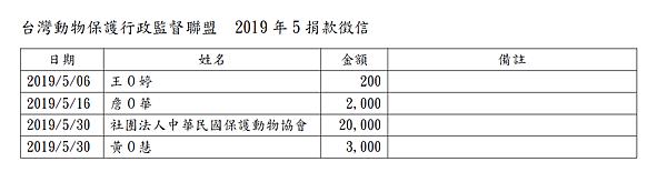201905動督盟捐款徵信.png