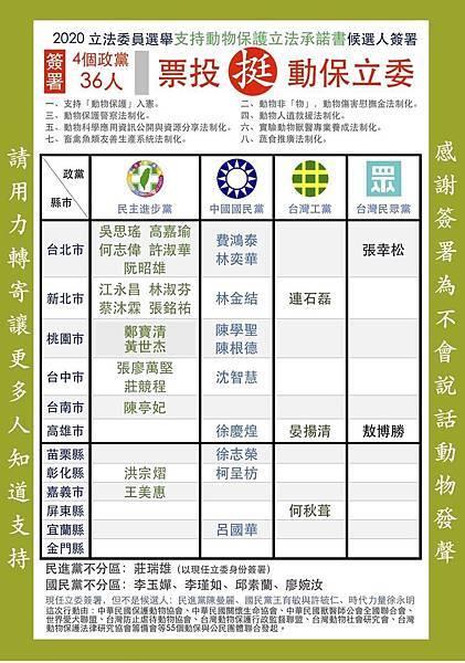 20200106票投挺動保立委 拷貝.jpg