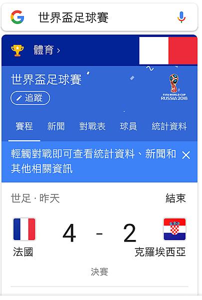 世足賽2018