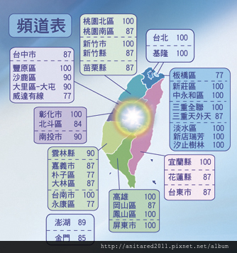 台灣藝術台各地頻道