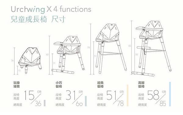 Urchwing兒童成長椅_7041.jpg