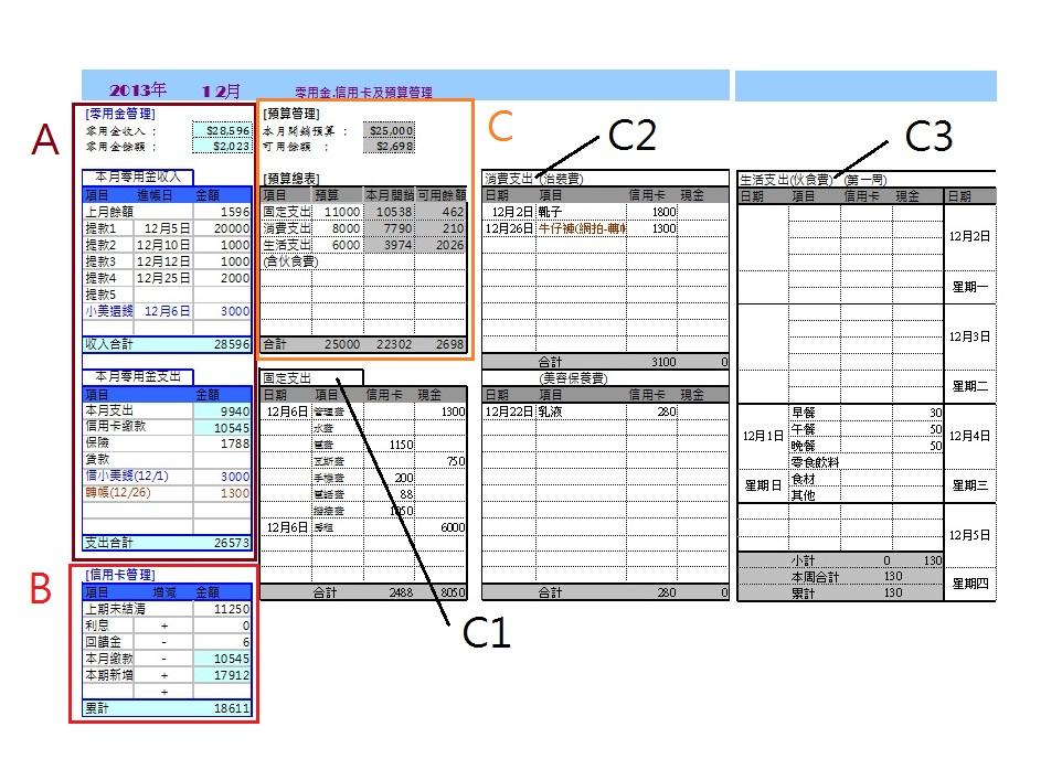 2013記帳本-圖