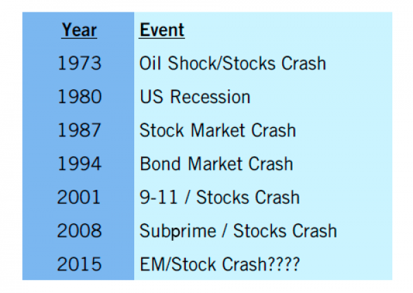 7-year-crash-1-0_pngarticle_foil_