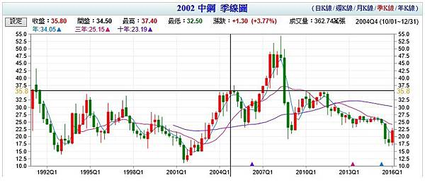 15-2002.jpg