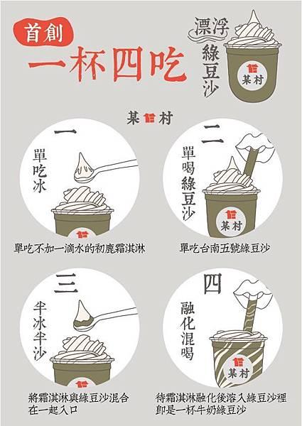 某村 台北京站 限定快閃 綠豆牛奶 初鹿 霜淇淋 菜單02.jpeg