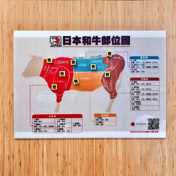 台北 中山區 大直 日和A5和牛專賣 月見牛丼 燒肉 牛排 料理 食譜06.JPG