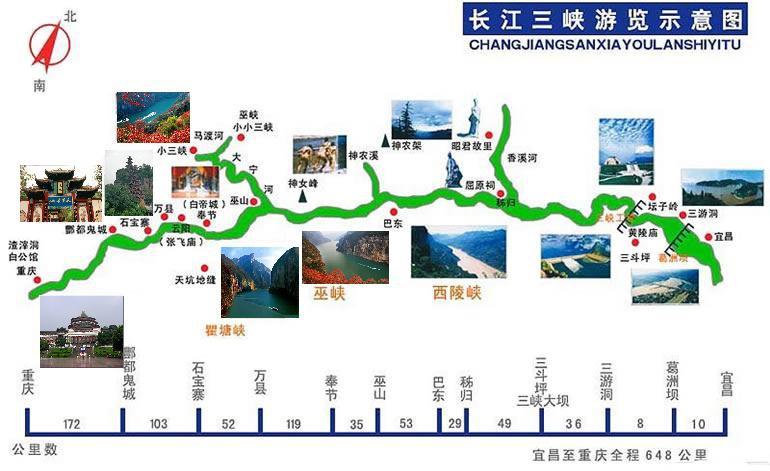 長江三峽遊覽示意圖