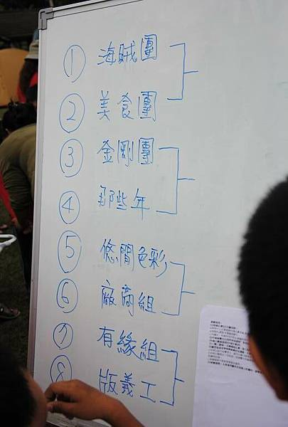 Rotation of Resize of 2011露營社大會師 084