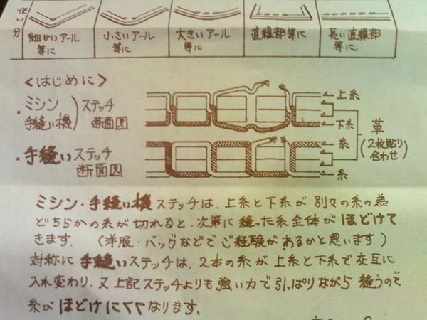 手縫與機線示意圖.jpg