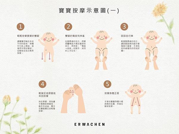 寶寶按摩示意圖(01).jpg