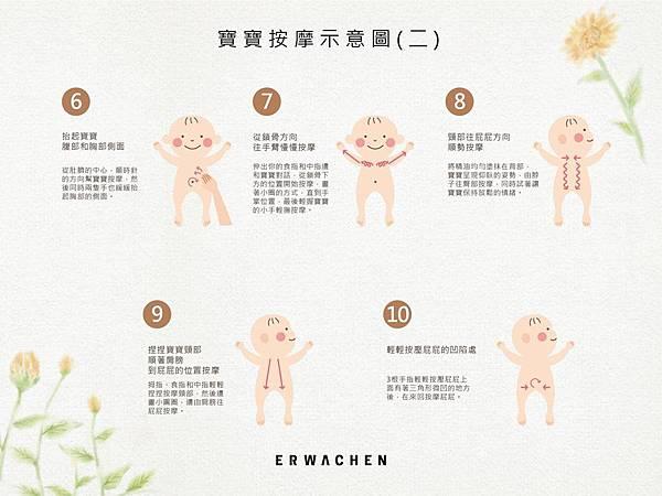寶寶按摩示意圖(02).jpg