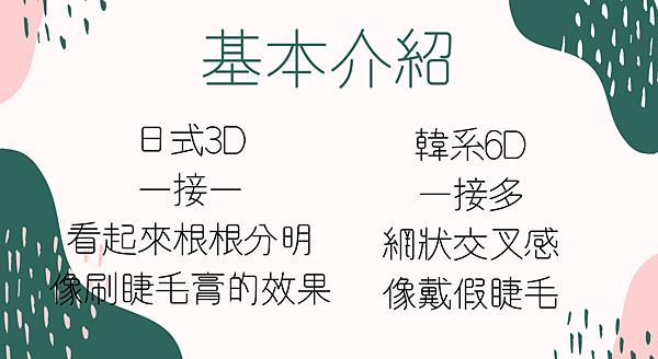 2 美睫款式基本介紹.png