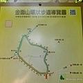 金面山環狀步道導覽圖