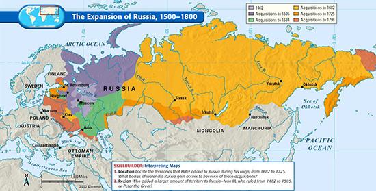 俄羅斯一千年上集