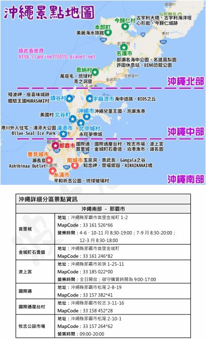 沖繩景點範例