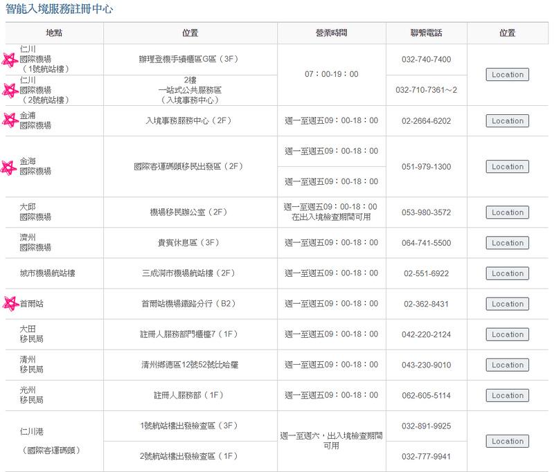 韓國自動通關申請地點.jpg