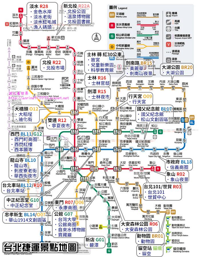 台北捷運景點