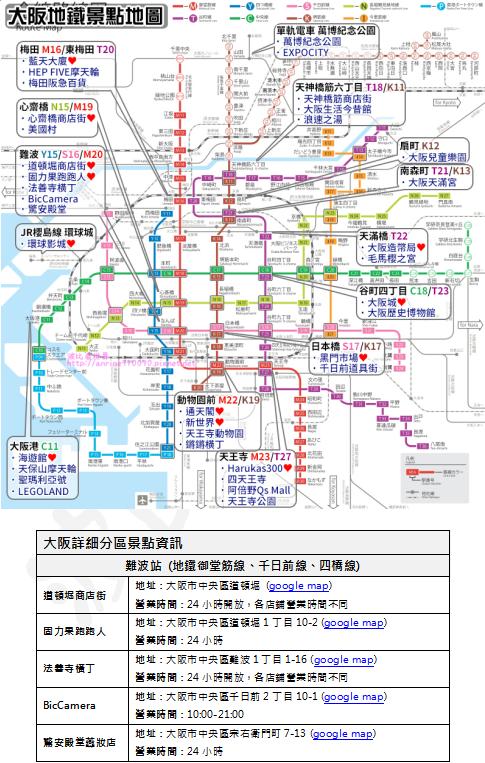 大阪景點範例