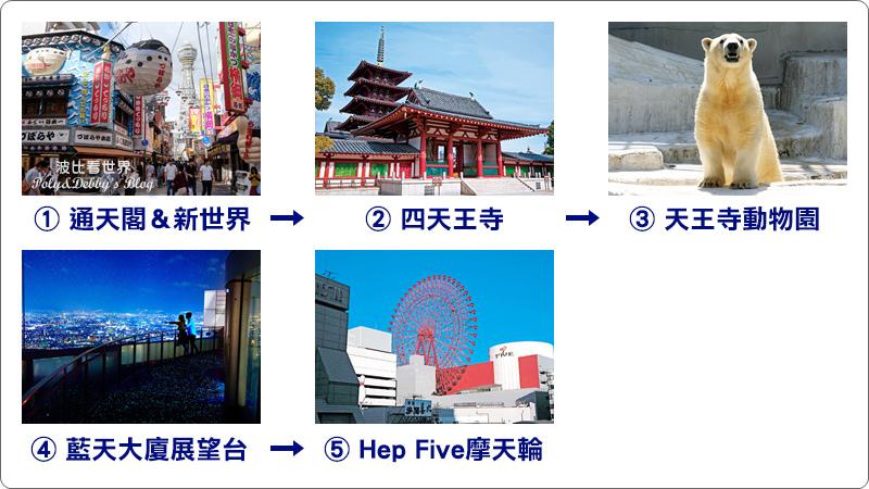 大阪周遊卡行程二