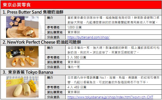 東京必買PDF檔