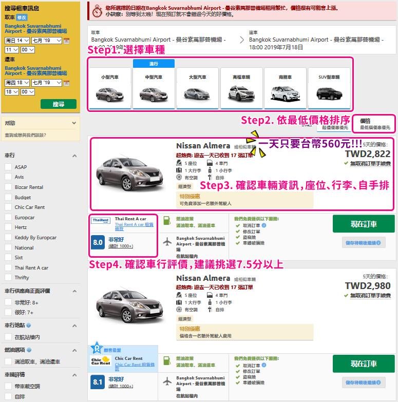 泰國租車3.jpg