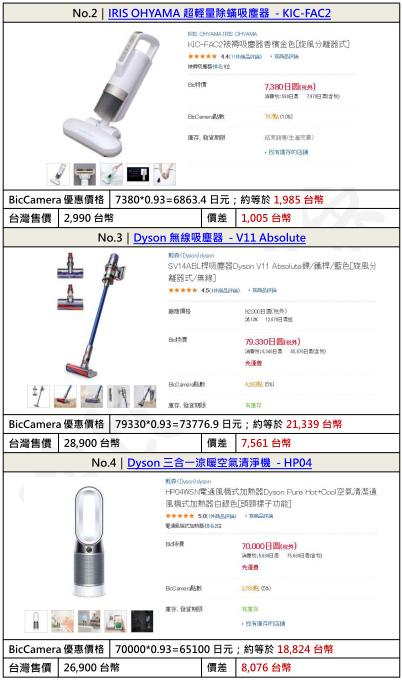 日本必買電器範例