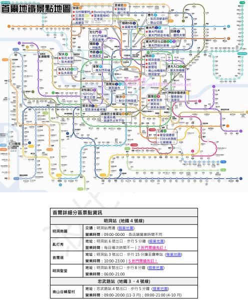 首爾景點地圖範例