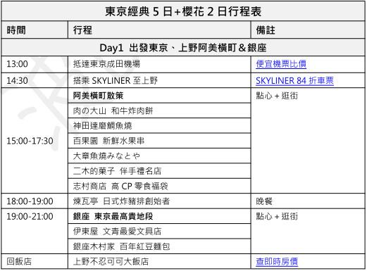 東京行程表下載
