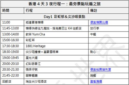 香港自由行行程表