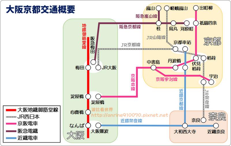 大阪到京都交通