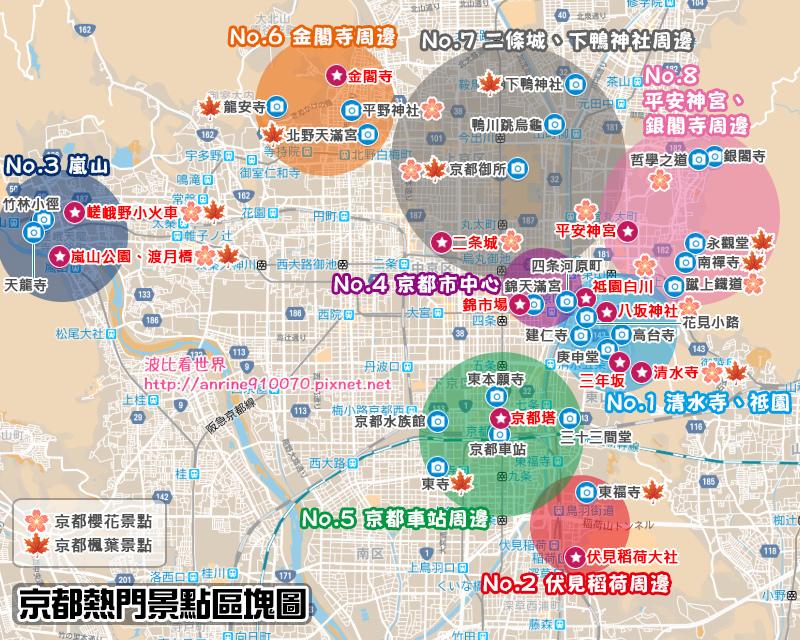 京都行程景點推薦
