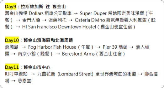 舊金山行程表