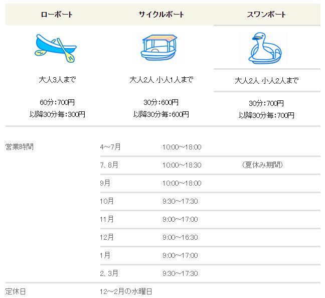 上野公園划船.png