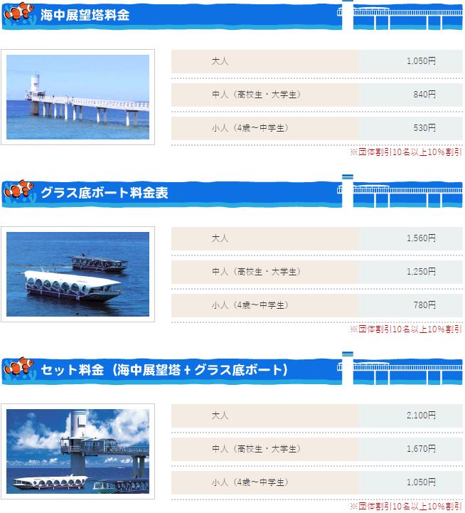 部瀨名海中公園門票.png