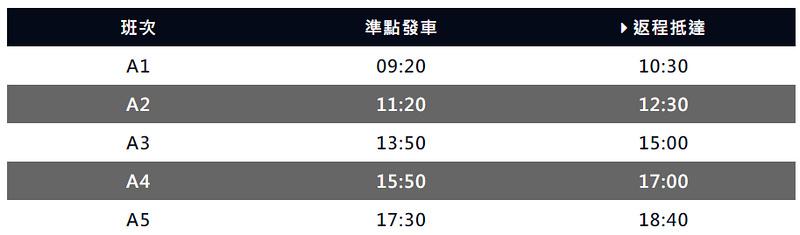勝興車站小火車時刻表.jpg