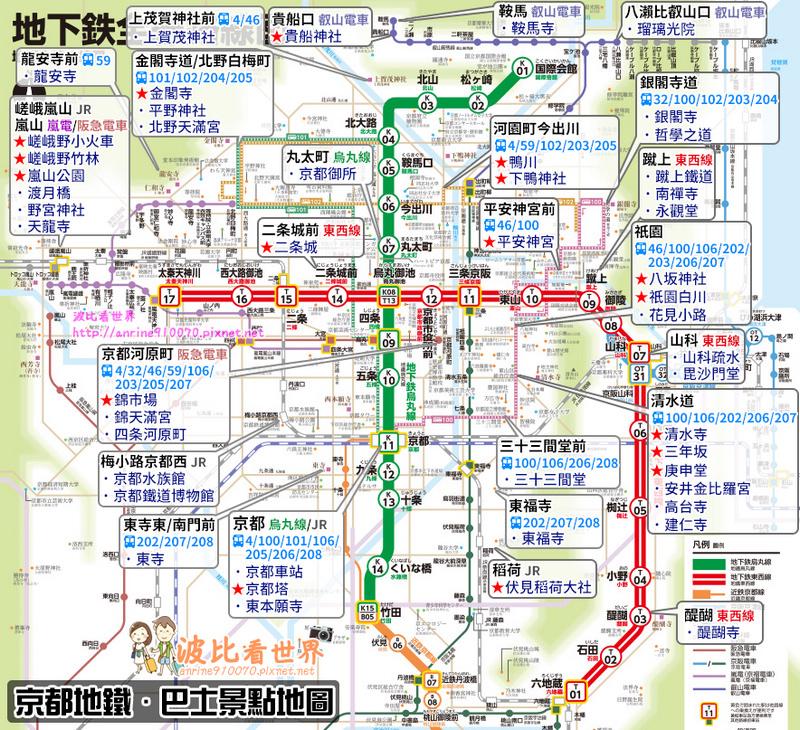 京都景點地圖