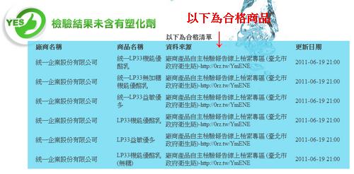 塑化劑產品4.png