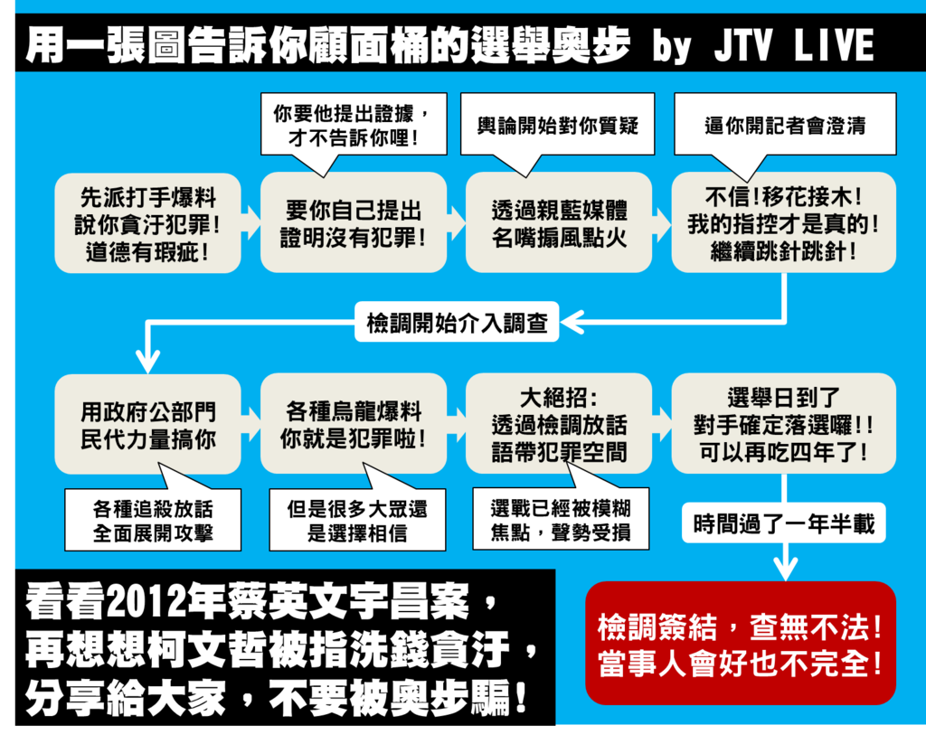 藍營抹黑奧步 from JTV