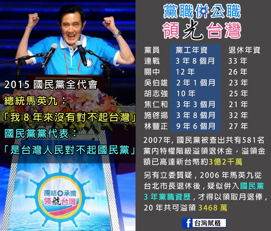 中國國民黨黨職併公職