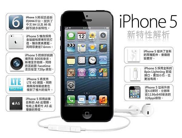 圖解 iPhone 5 功能