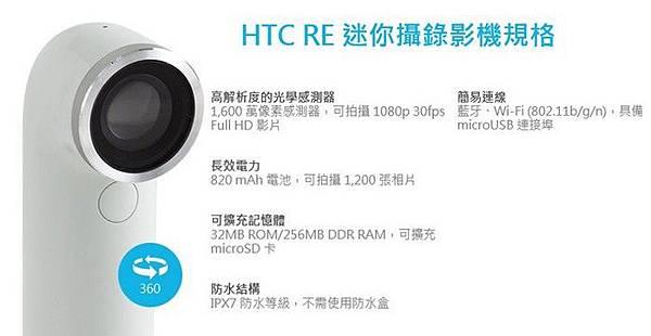 HTC RE-8