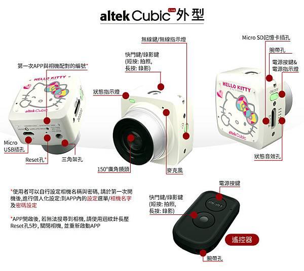 altek Cubic-3