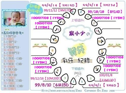 發牙記錄表-宸-1.jpg